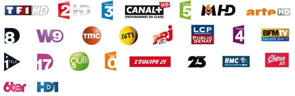 TNT Channels